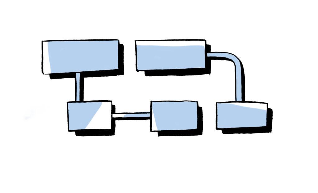 Illustrasjon av hvordan du kan strukturere innholdet ditt.